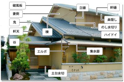屋根の説明のサムネール画像